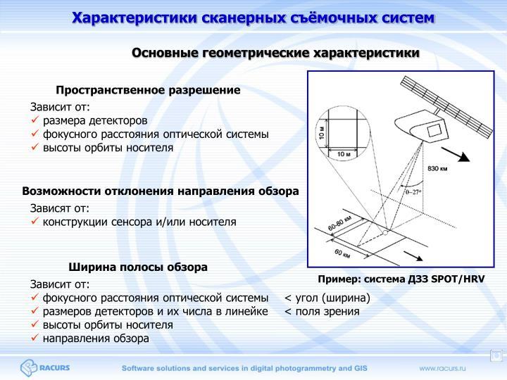 Характеристики сканерных съёмочных систем