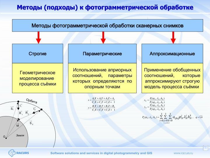 Методы (подходы) к фотограмметрической обработке