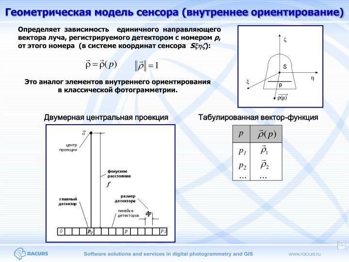 Геометрическая модель сенсора (внутреннее ориентирование)