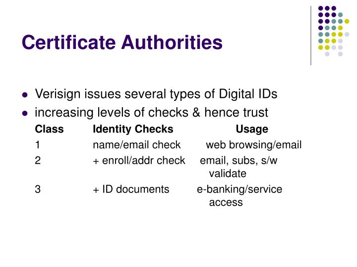 Certificate Authorities