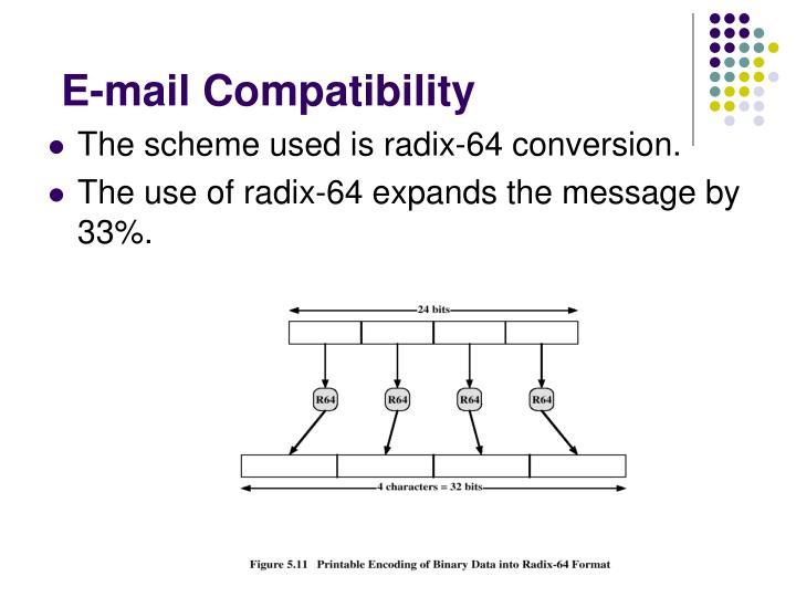 E-mail Compatibility