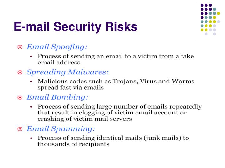 E-mail Security Risks