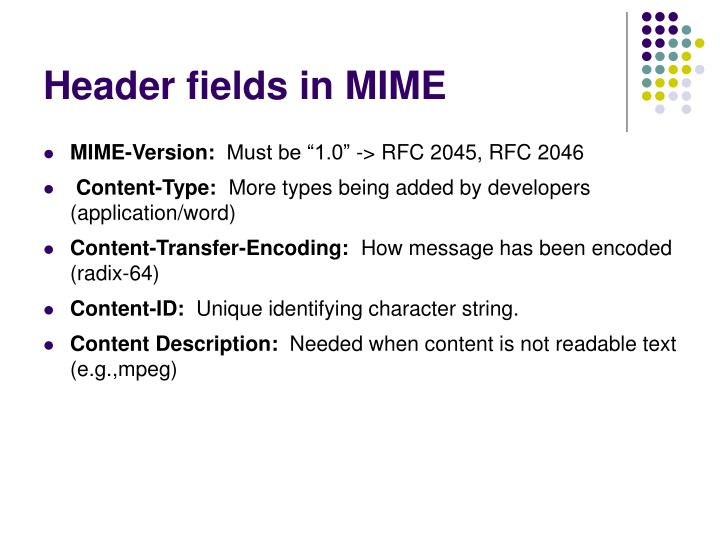 Header fields in MIME