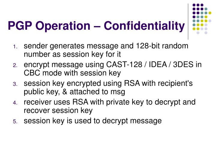 PGP Operation – Confidentiality