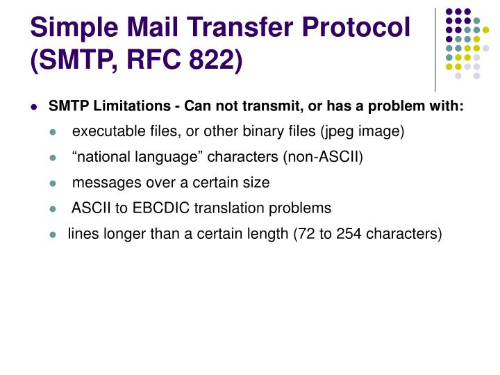 Simple Mail Transfer Protocol (SMTP, RFC 822)