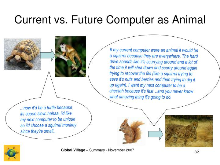 Current vs. Future Computer as Animal
