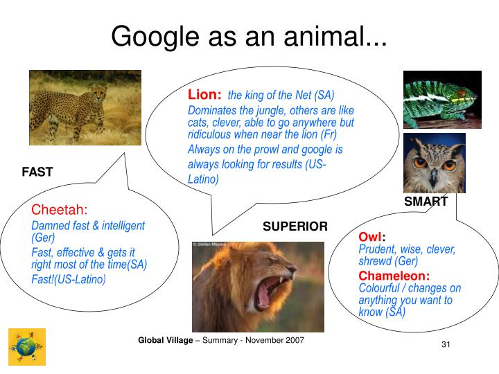 Google as an animal...