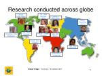 research conducted across globe