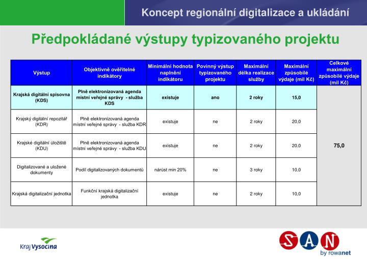 Koncept regionální digitalizace a ukládání