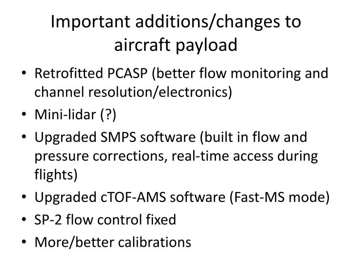 Important additions/changes to aircraft payload