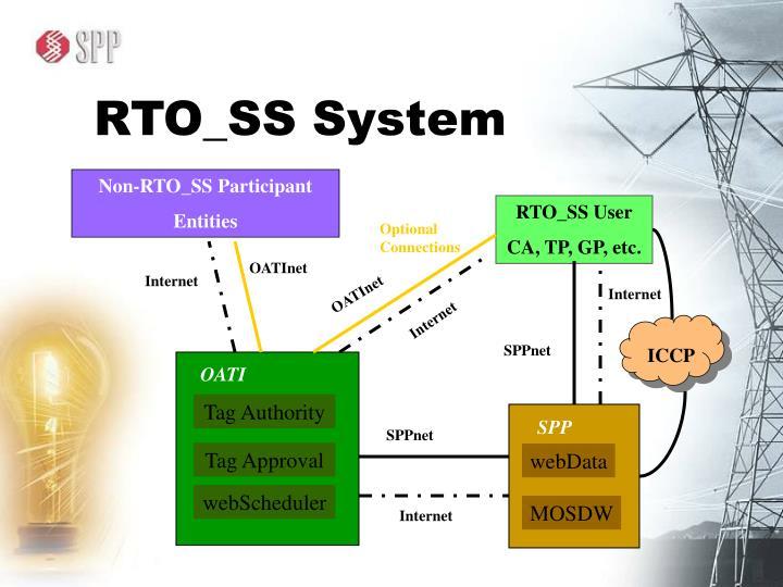 RTO_SS System