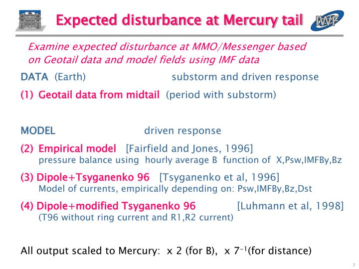 Expected disturbance at Mercury tail