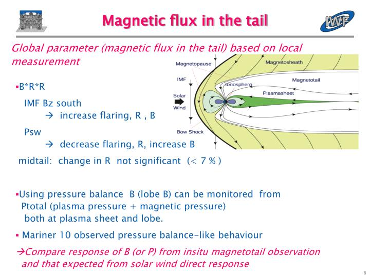 Magnetic flux in the tail