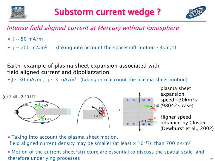 Substorm current wedge ?