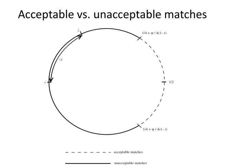 Acceptable vs. unacceptable matches