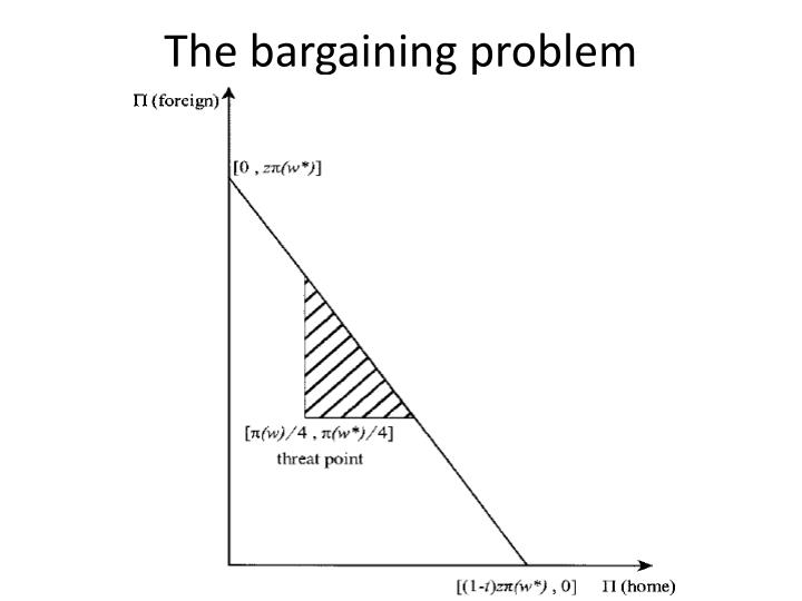 The bargaining problem