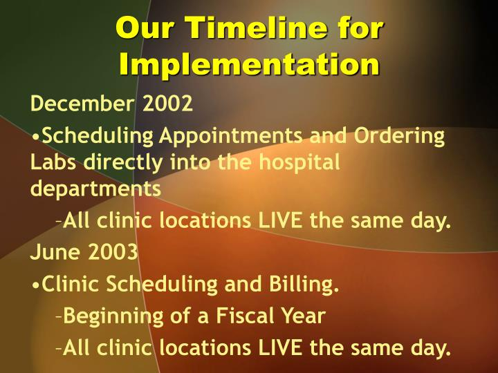 Our Timeline for Implementation