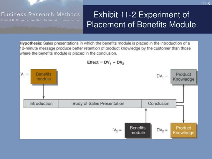 Exhibit 11-2 Experiment of Placement of Benefits Module