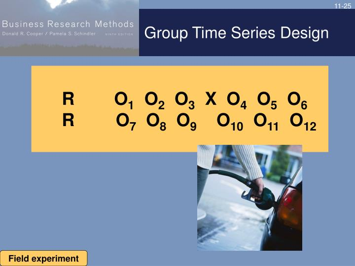 Group Time Series Design