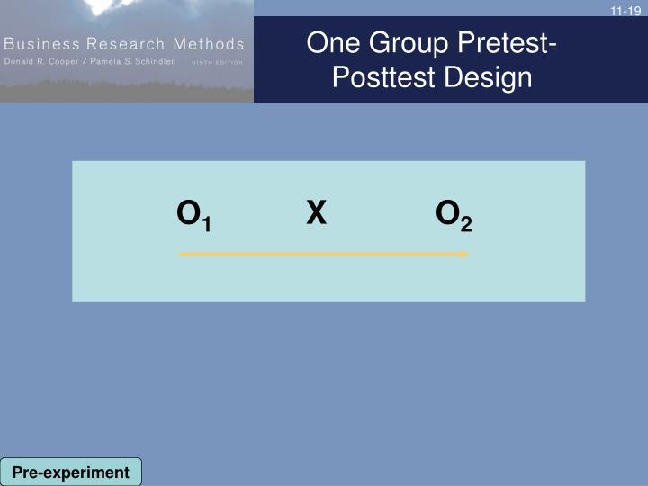 One Group Pretest-Posttest Design