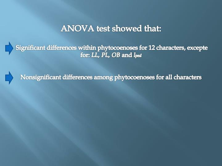 ANOVA test showed that: