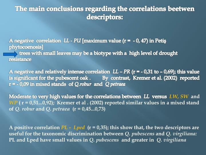 The main conclusions regarding the correlations beetwen descriptors: