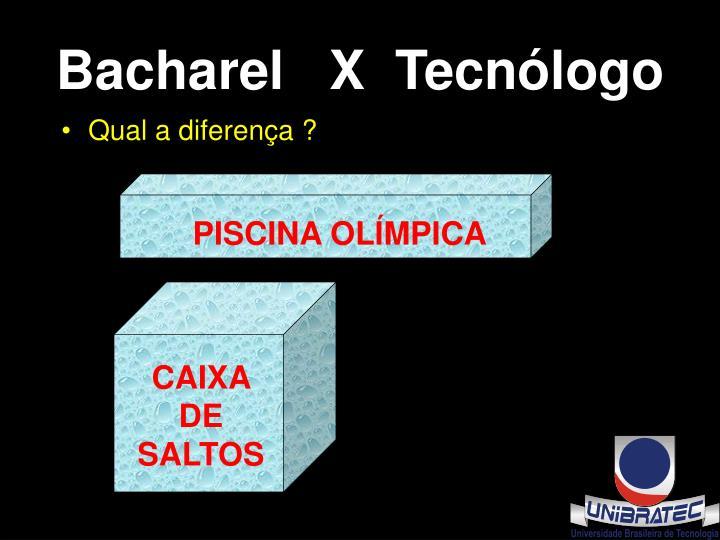 Bacharel   X  Tecnólogo