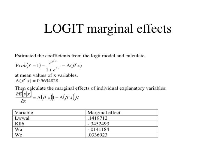 LOGIT marginal effects