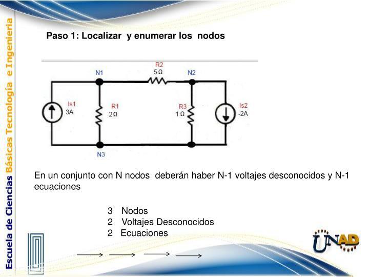 Paso 1: Localizar  y enumerar los  nodos
