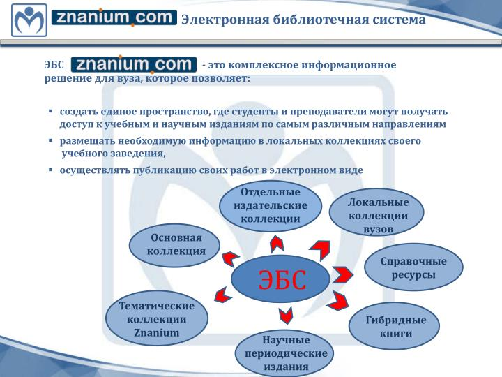 Электронная библиотечная система