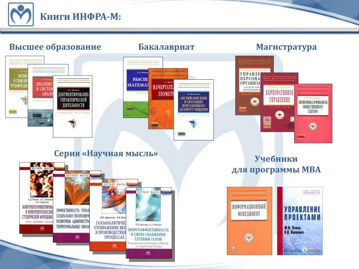 Книги ИНФРА-М: