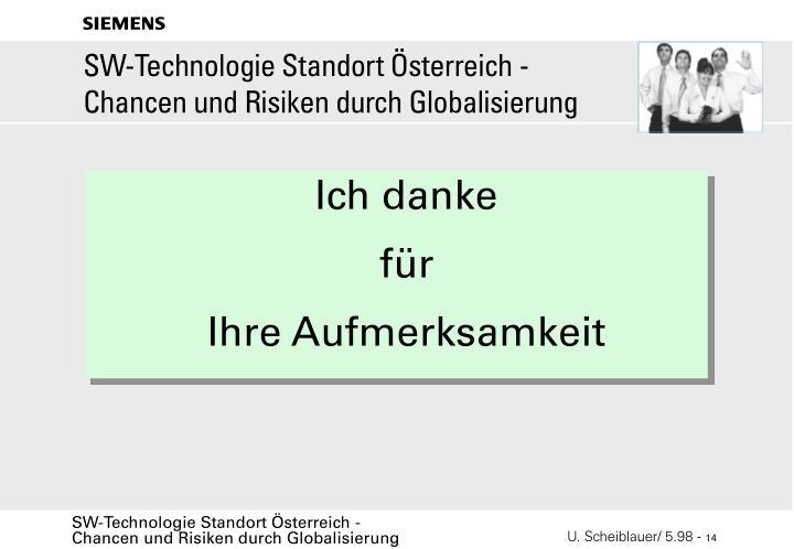SW-Technologie Standort Österreich -