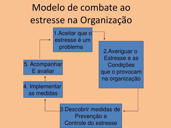 Modelo de combate ao estresse na Organização