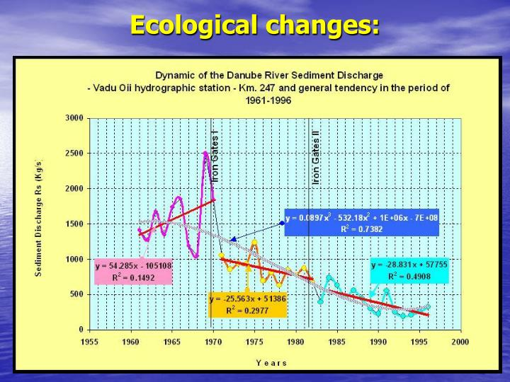 Ecological changes: