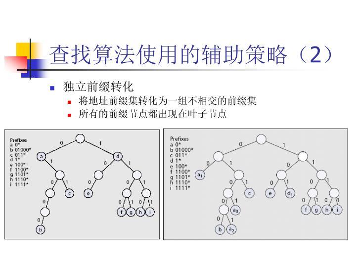 查找算法使用的辅助策略(