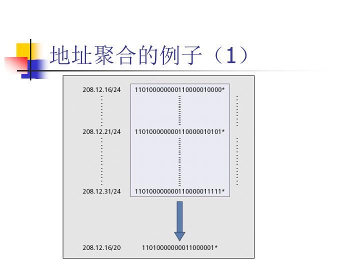 地址聚合的例子(