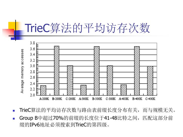 TrieC