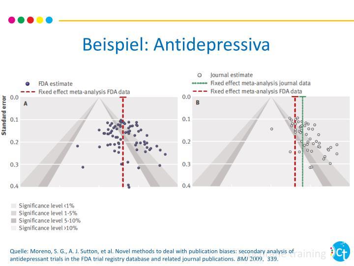 Beispiel: Antidepressiva