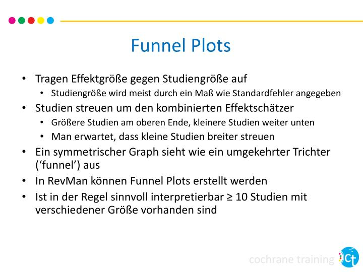 Funnel Plots