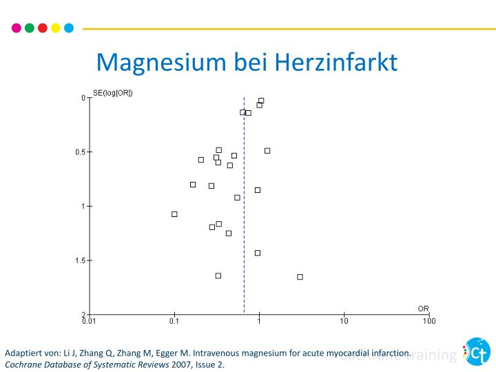 Magnesium bei Herzinfarkt