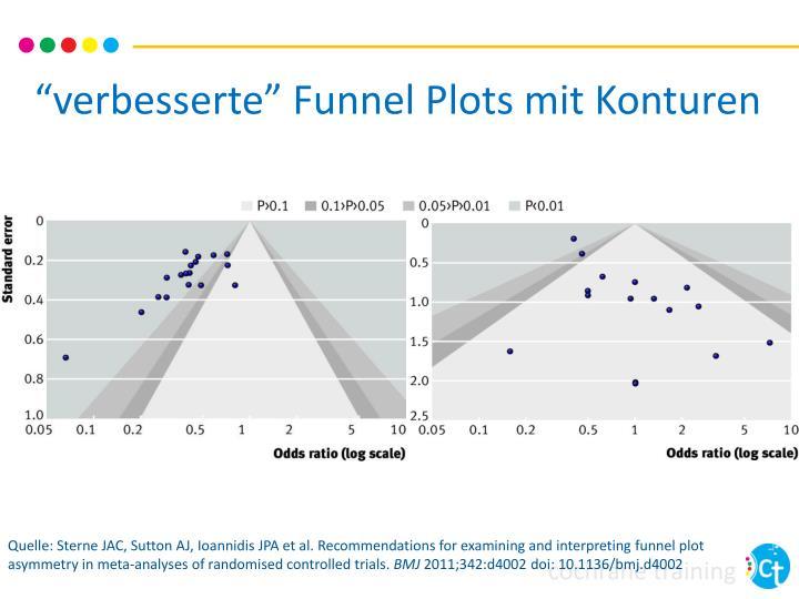 """""""verbesserte"""" Funnel Plots mit Konturen"""