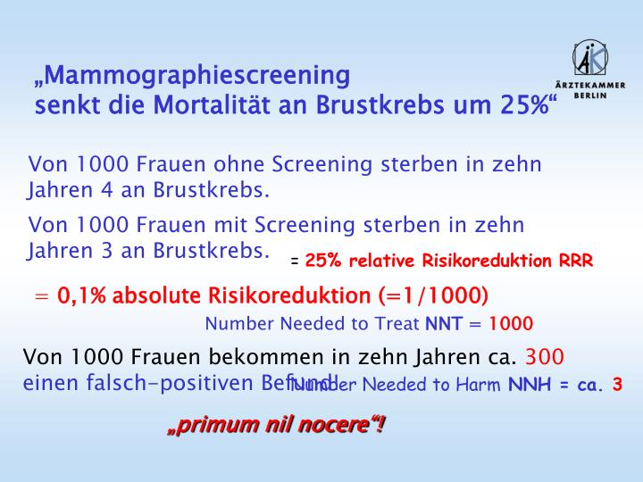 """Mammographiescreening"