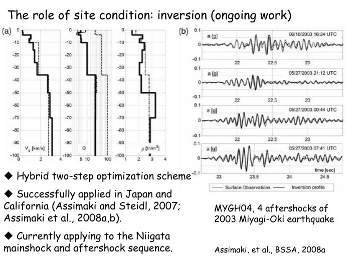 The role of site condition: inversion (ongoing work)