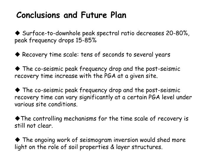 Conclusions and Future Plan