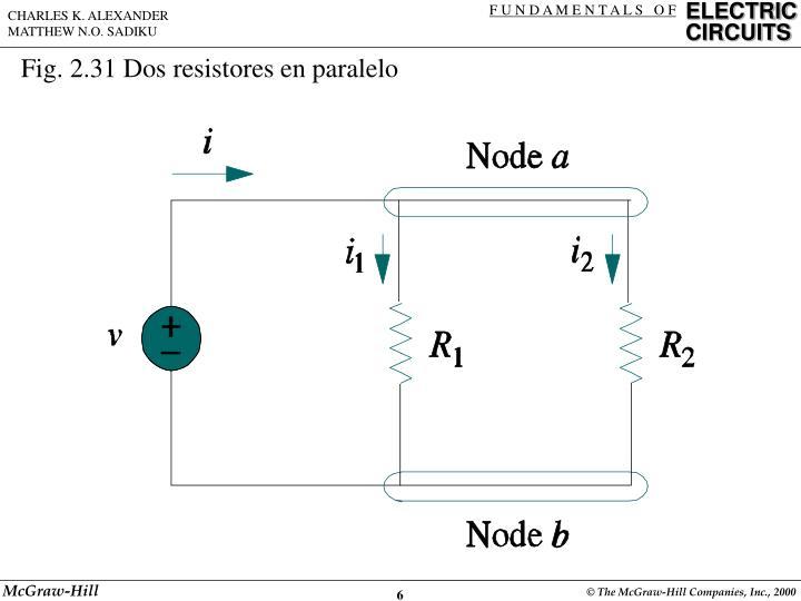 Fig. 2.31 Dos resistores en paralelo