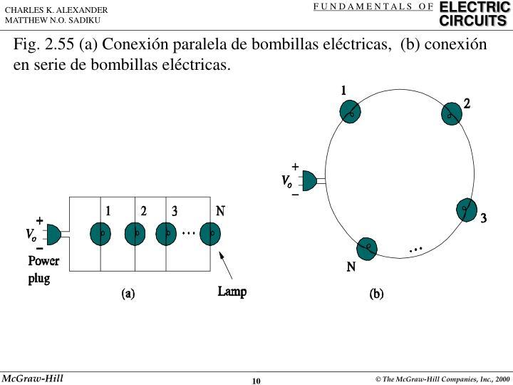 Fig. 2.55 (a) Conexión paralela de bombillas eléctricas,  (b) conexión en serie de bombillas eléctricas.