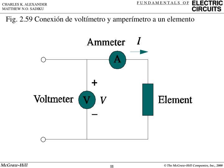 Fig. 2.59 Conexión de voltímetro y amperímetro a un elemento
