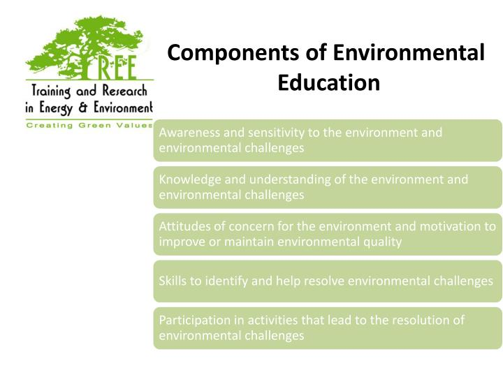 Components of Environmental