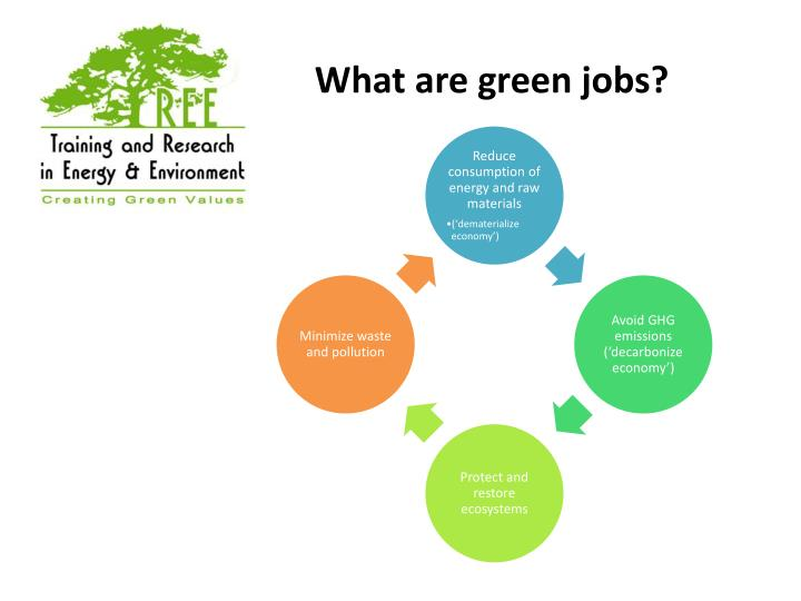 What are green jobs?