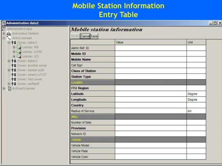Mobile Station Information